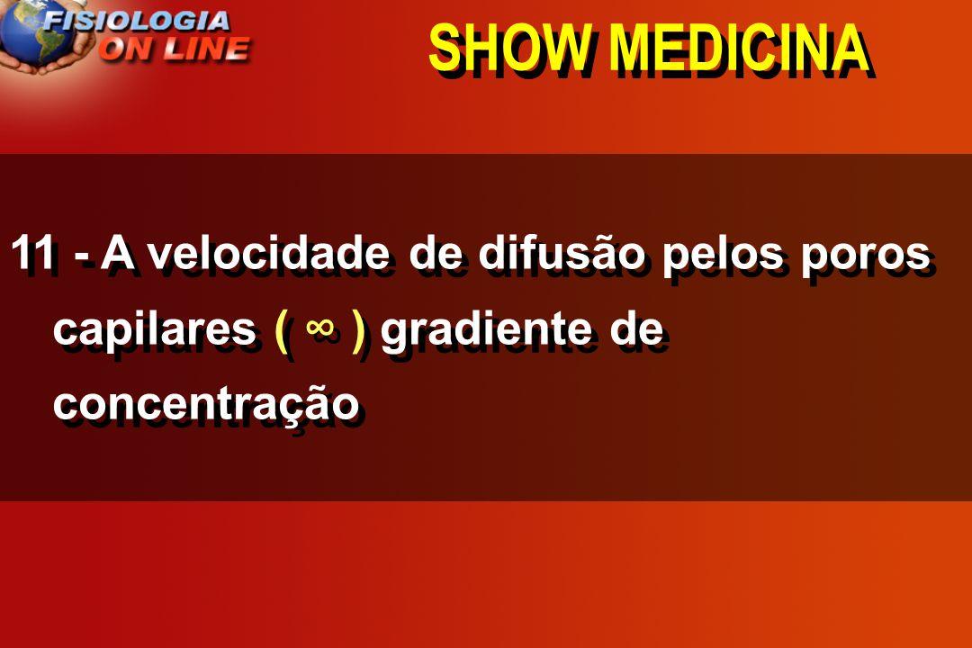 SHOW MEDICINA 11 - A velocidade de difusão pelos poros capilares ____ gradiente de concentração >,<, =,, 1/