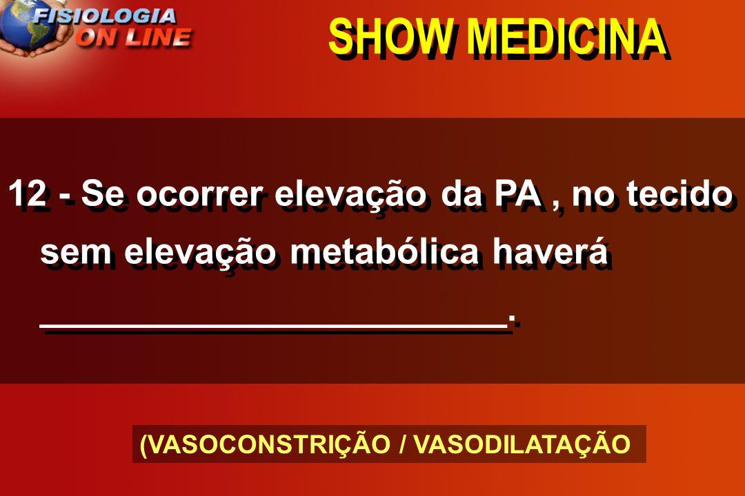 SHOW MEDICINA 11 - A velocidade de difusão pelos poros capilares ( ) gradiente de concentração