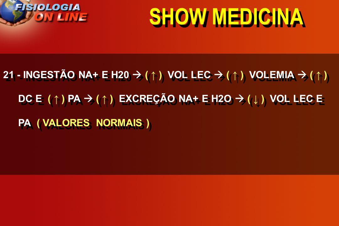 SHOW MEDICINA 21 - INGESTÃO NA+ E H20 ___ VOL LEC ___ VOLEMIA ____ DC E ____ PA ____ EXCREÇÃO NA+ E H2O ____ VOL LEC E PA _____________. ( ) ( ) ( não