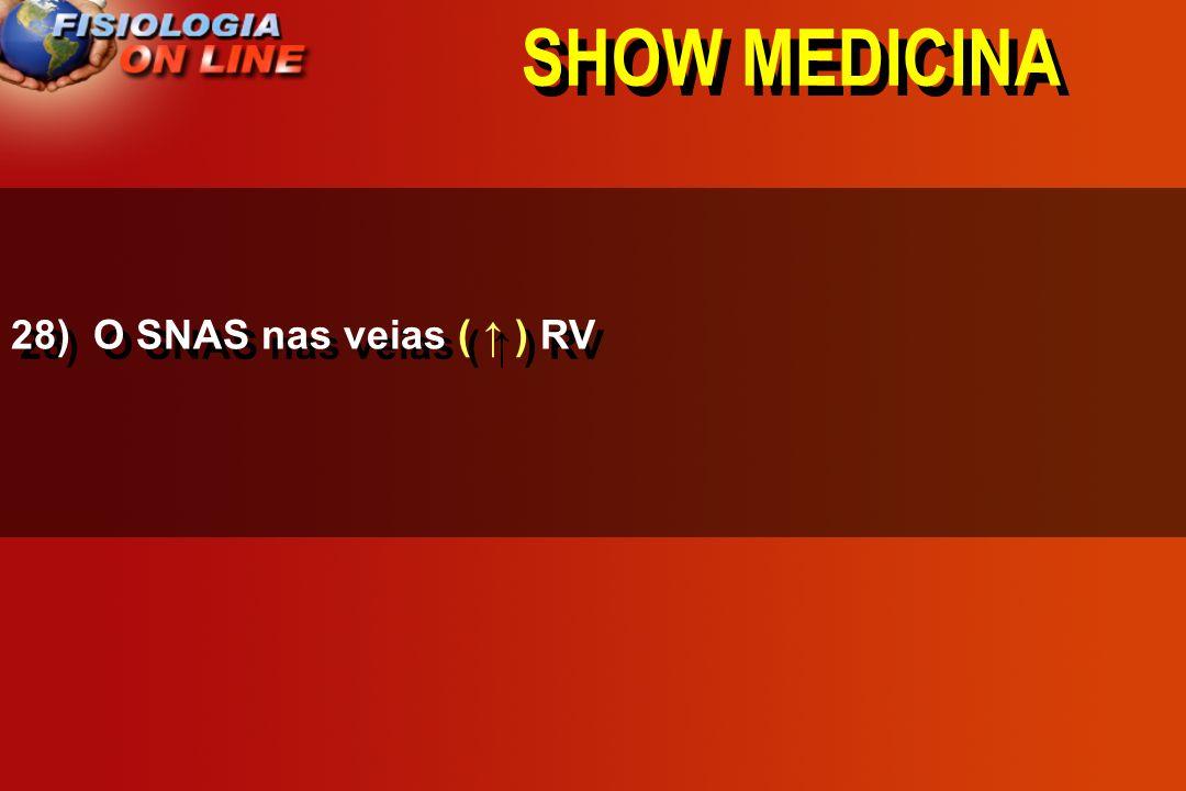SHOW MEDICINA 28) O SNAS nas veias _________ RV. ( ) ( ) ( não altera )