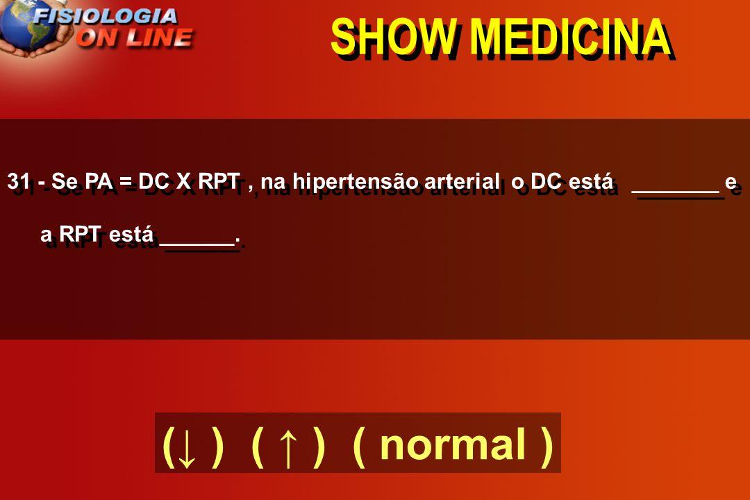 SHOW MEDICINA 30 - O controle a longo prazo da PA depende (rins). (snas ), ( pressoreceptores), ( rins )