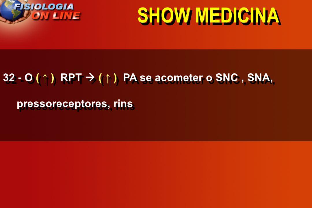 SHOW MEDICINA 32 - O ___ RPT ____ PA se acometer o SNC, SNA, pressoreceptores, rins ( ) ( ) ( normal )