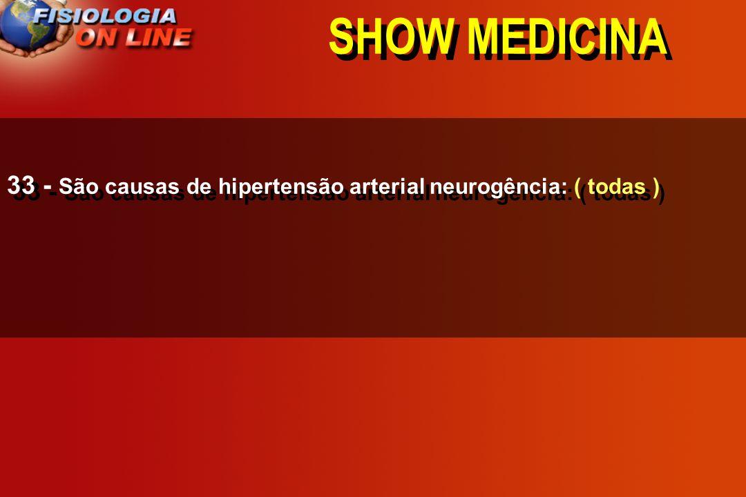 SHOW MEDICINA 33 - São causas de hipertensão arterial neurogência:_______________________________________. Isquemia cerebral, desnervação dos barorrec