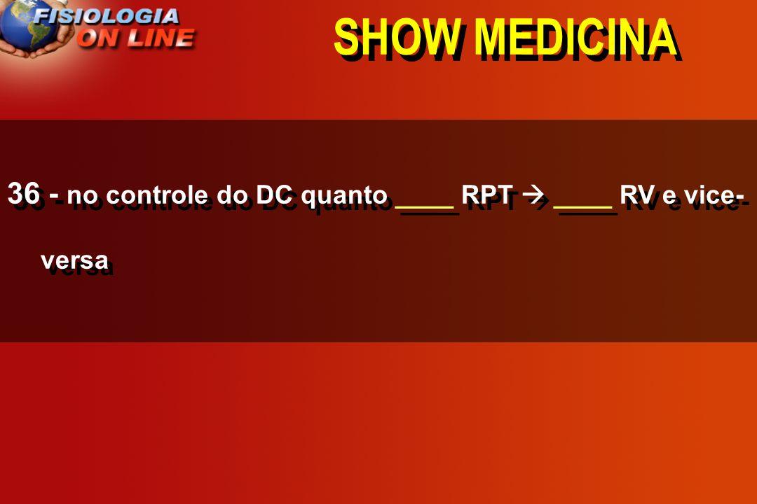 SHOW MEDICINA 35 - Nível permissivo do coração pode alterar – hipertrofia ( ) SNAS ( ) cardiopatias ( ) ( ) ( ) ( normal )