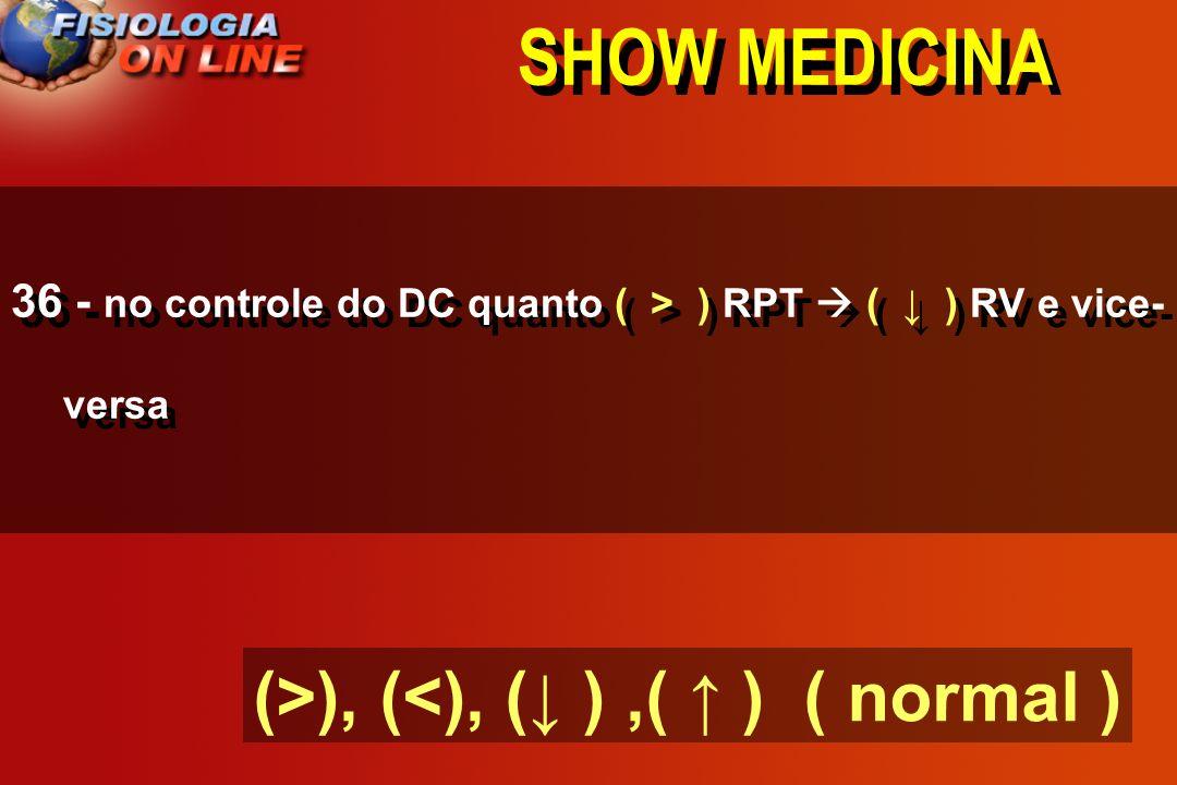 SHOW MEDICINA 36 - no controle do DC quanto ____ RPT ____ RV e vice- versa