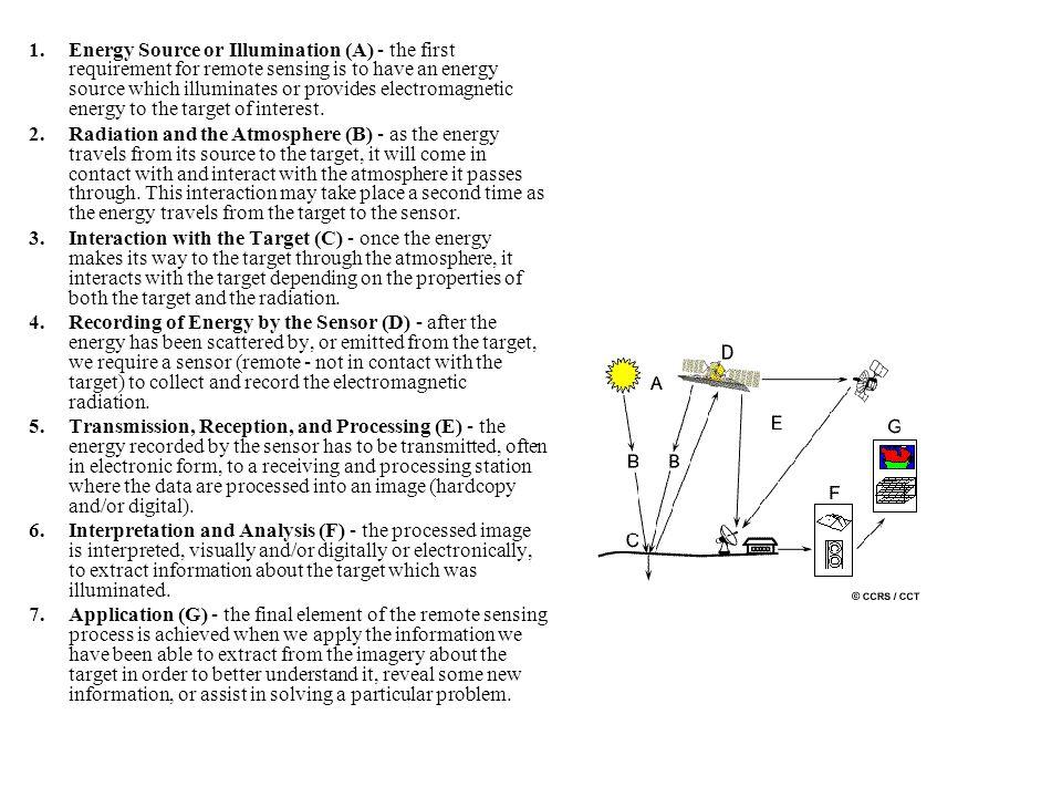 Resoluções Espacial: refere-se ao tamanho do pixel (imagens pictóricas) ou à granulação do filme fotográfico;Espacial: refere-se ao tamanho do pixel (imagens pictóricas) ou à granulação do filme fotográfico; Espectral: refere-se à largura da faixa espectral na qual o sensor é capaz de sentir a REM;Espectral: refere-se à largura da faixa espectral na qual o sensor é capaz de sentir a REM; Radiométrica: refere-se à sensibilidade do sensor em perceber diferenças nos valores de Radiância;Radiométrica: refere-se à sensibilidade do sensor em perceber diferenças nos valores de Radiância; Temporal: refere-se ao período de tempo entre as coletas de dados sobre uma mesma área.Temporal: refere-se ao período de tempo entre as coletas de dados sobre uma mesma área.