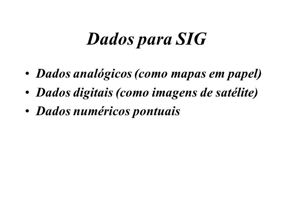 Dados para SIG Dados analógicos (como mapas em papel) Dados digitais (como imagens de satélite) Dados numéricos pontuais
