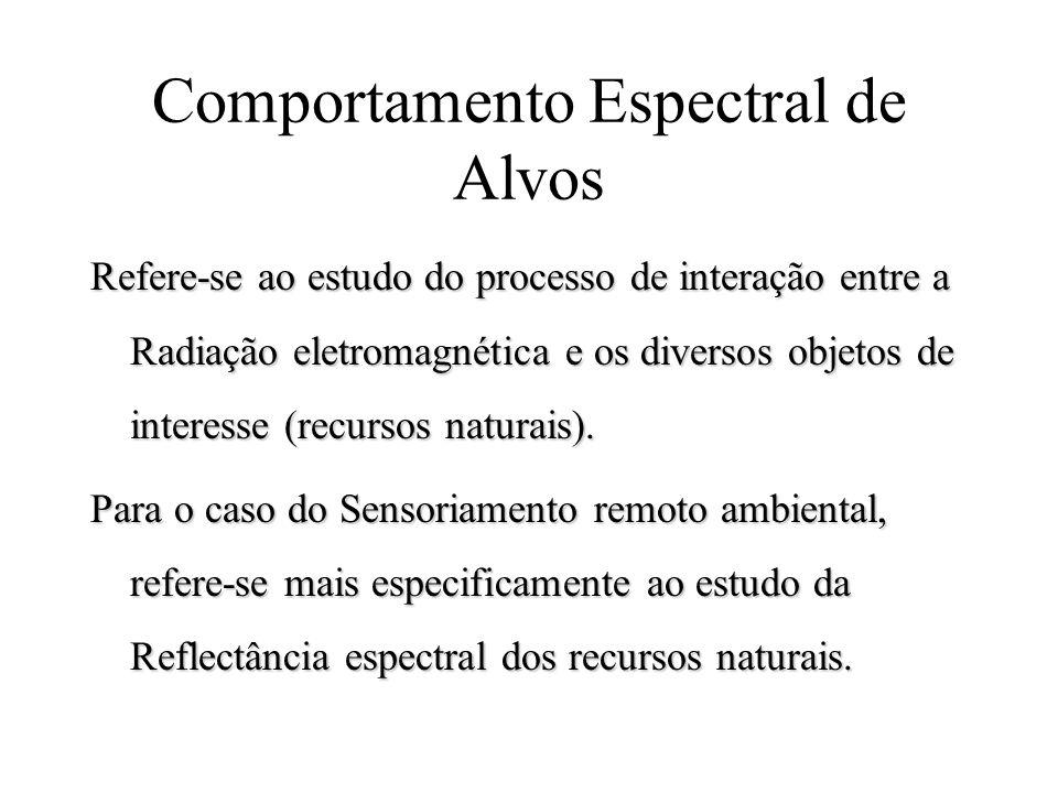 Comportamento Espectral de Alvos Refere-se ao estudo do processo de interação entre a Radiação eletromagnética e os diversos objetos de interesse (rec