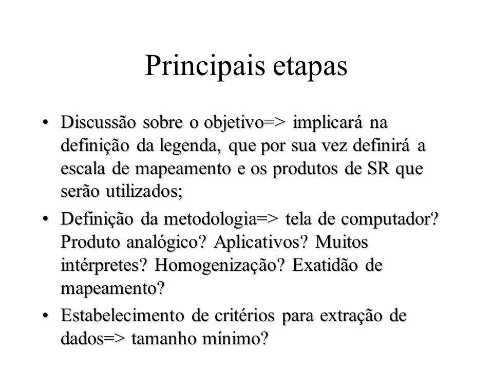 Principais etapas Discussão sobre o objetivo=> implicará na definição da legenda, que por sua vez definirá a escala de mapeamento e os produtos de SR
