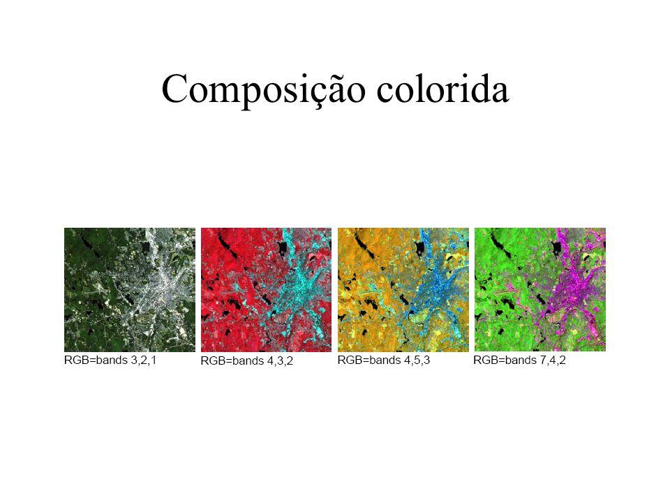 Composição colorida