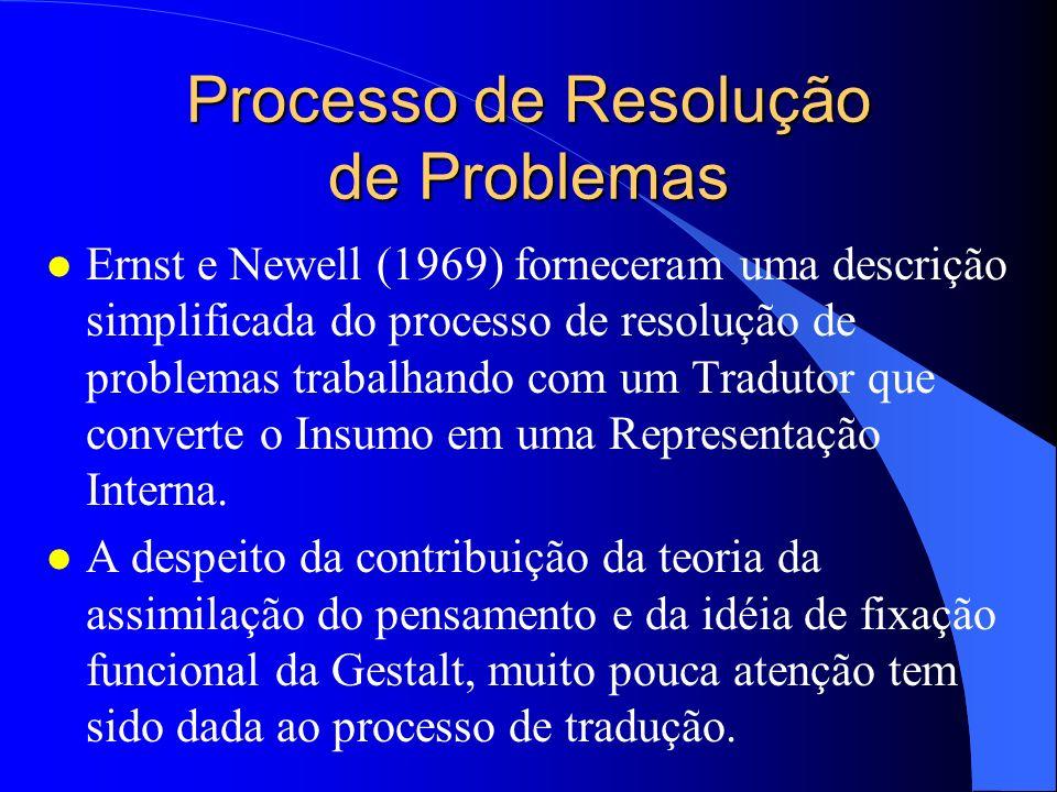 Processo de Resolução de Problemas l Ernst e Newell (1969) forneceram uma descrição simplificada do processo de resolução de problemas trabalhando com