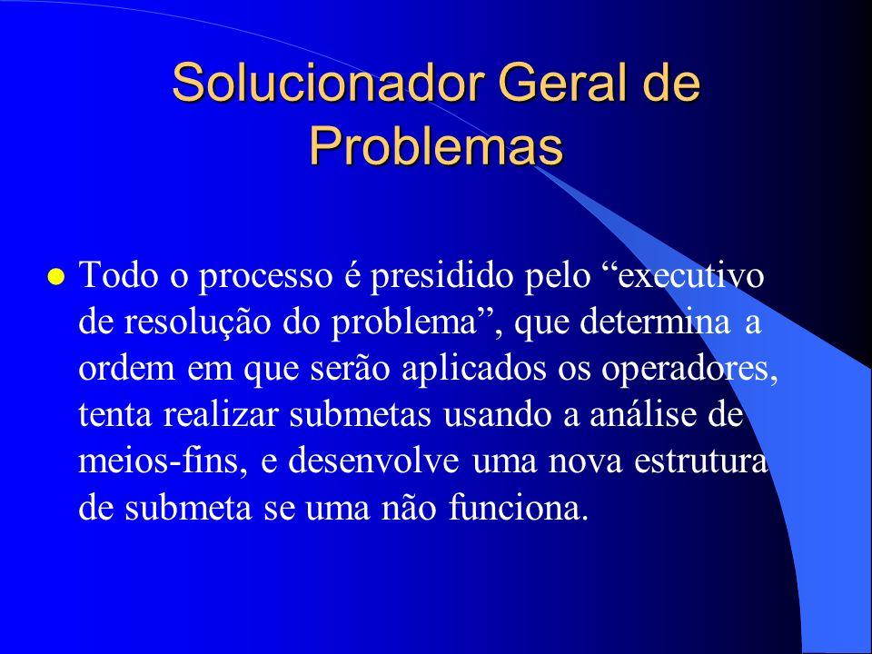 Solucionador Geral de Problemas l Todo o processo é presidido pelo executivo de resolução do problema, que determina a ordem em que serão aplicados os