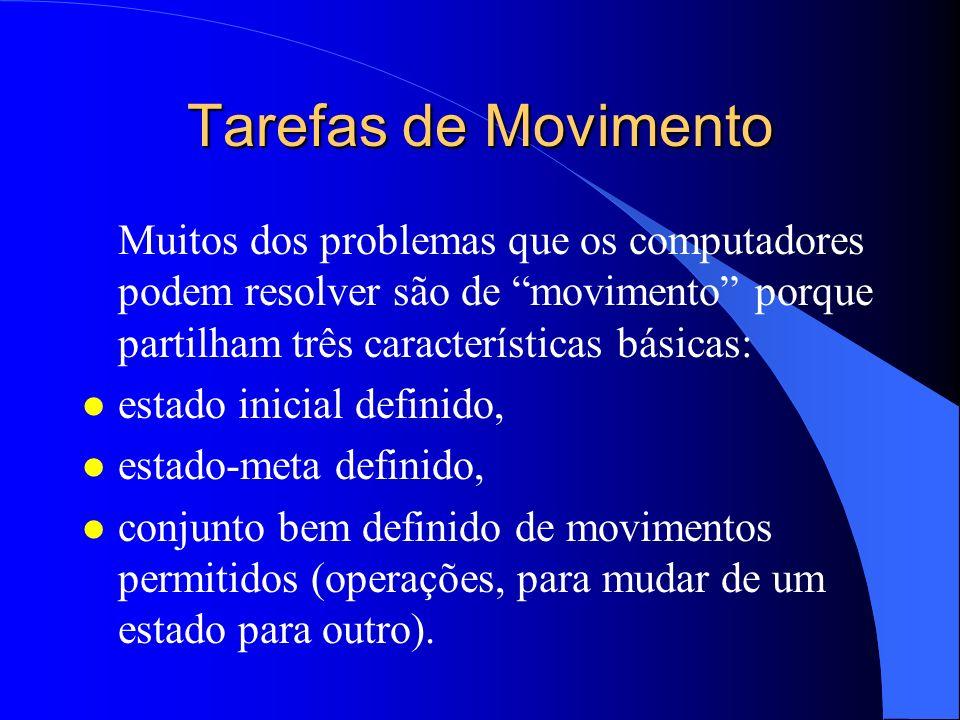 Tarefas de Movimento Muitos dos problemas que os computadores podem resolver são de movimento porque partilham três características básicas: l estado