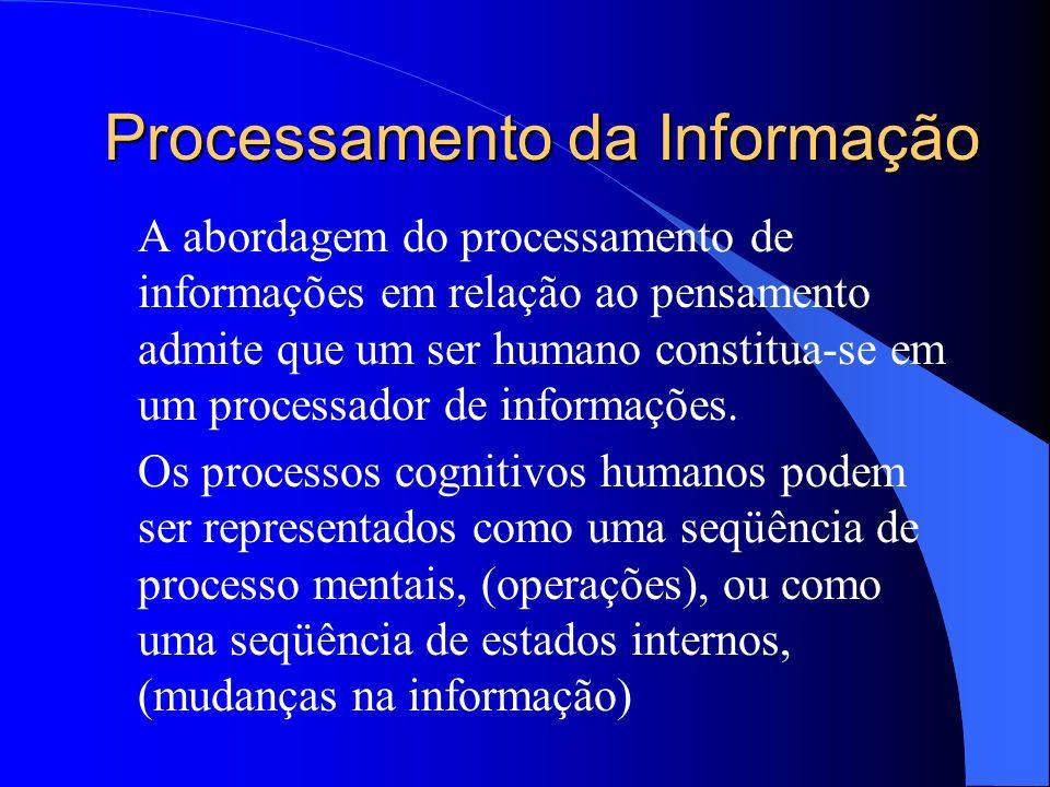 Processamento da Informação A abordagem do processamento de informações em relação ao pensamento admite que um ser humano constitua-se em um processad