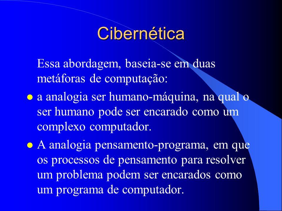 Cibernética Essa abordagem, baseia-se em duas metáforas de computação: l a analogia ser humano-máquina, na qual o ser humano pode ser encarado como um
