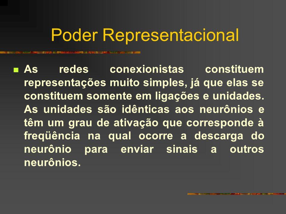 Poder Representacional As redes conexionistas constituem representações muito simples, já que elas se constituem somente em ligações e unidades. As un