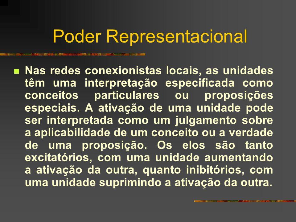 Poder Representacional Nas redes conexionistas locais, as unidades têm uma interpretação especificada como conceitos particulares ou proposições espec