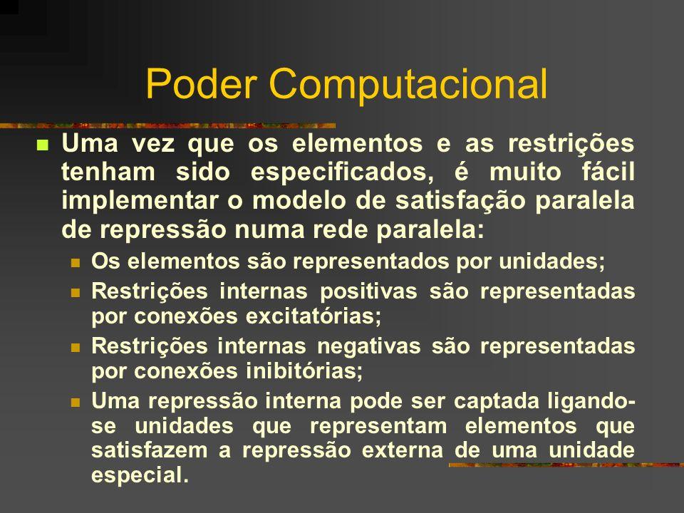 Poder Computacional Uma vez que os elementos e as restrições tenham sido especificados, é muito fácil implementar o modelo de satisfação paralela de r