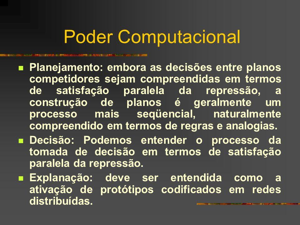 Poder Computacional Planejamento: embora as decisões entre planos competidores sejam compreendidas em termos de satisfação paralela da repressão, a co