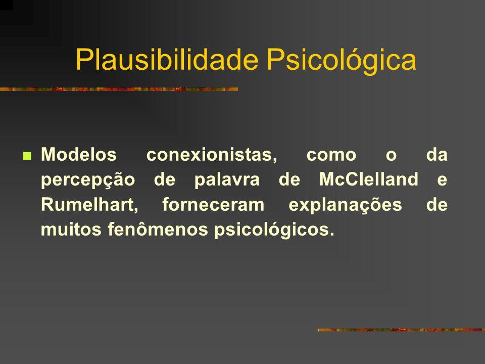 Plausibilidade Psicológica Modelos conexionistas, como o da percepção de palavra de McClelland e Rumelhart, forneceram explanações de muitos fenômenos