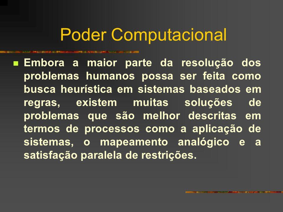 Poder Computacional Embora a maior parte da resolução dos problemas humanos possa ser feita como busca heurística em sistemas baseados em regras, exis