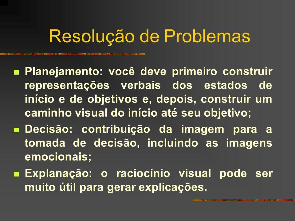 Resolução de Problemas Planejamento: você deve primeiro construir representações verbais dos estados de início e de objetivos e, depois, construir um