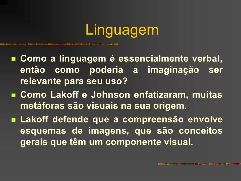 Linguagem Como a linguagem é essencialmente verbal, então como poderia a imaginação ser relevante para seu uso? Como Lakoff e Johnson enfatizaram, mui