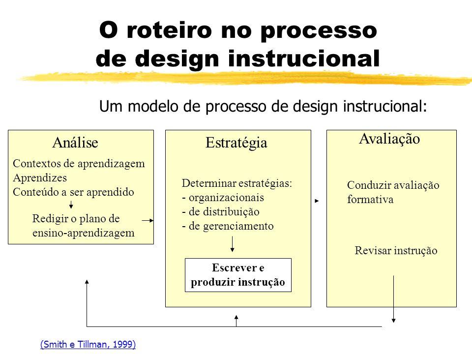 O roteiro no processo de design instrucional AnáliseEstratégia Avaliação Contextos de aprendizagem Aprendizes Conteúdo a ser aprendido Redigir o plano de ensino-aprendizagem Um modelo de processo de design instrucional: Determinar estratégias: - organizacionais - de distribuição - de gerenciamento Escrever e produzir instrução Conduzir avaliação formativa Revisar instrução (Smith e Tillman, 1999)