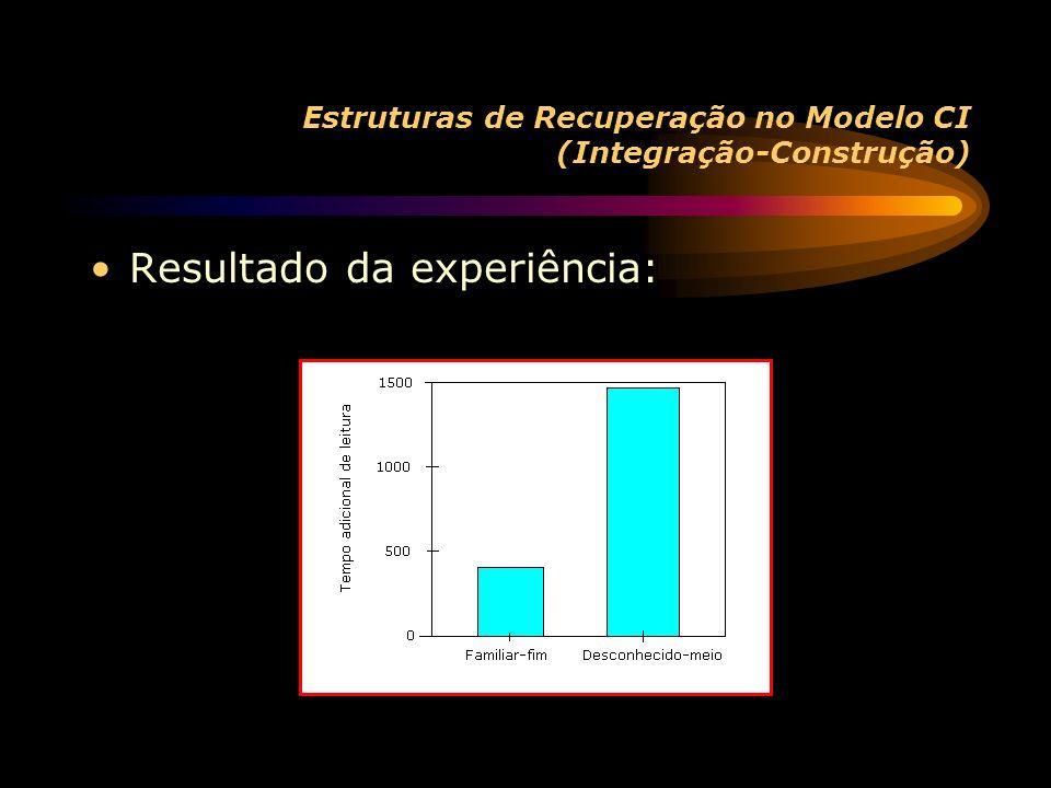 Estruturas de Recuperação no Modelo CI (Integração-Construção) Resultado da experiência: