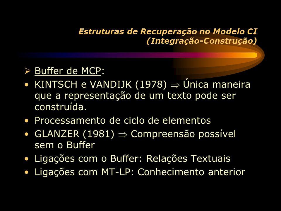 Estruturas de Recuperação no Modelo CI (Integração-Construção) Buffer de MCP: KINTSCH e VANDIJK (1978) Única maneira que a representação de um texto pode ser construída.