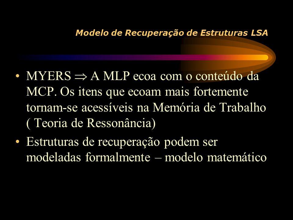 Modelo de Recuperação de Estruturas LSA MYERS A MLP ecoa com o conteúdo da MCP.