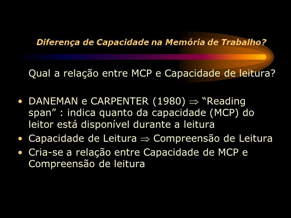 Diferença de Capacidade na Memória de Trabalho. Qual a relação entre MCP e Capacidade de leitura.