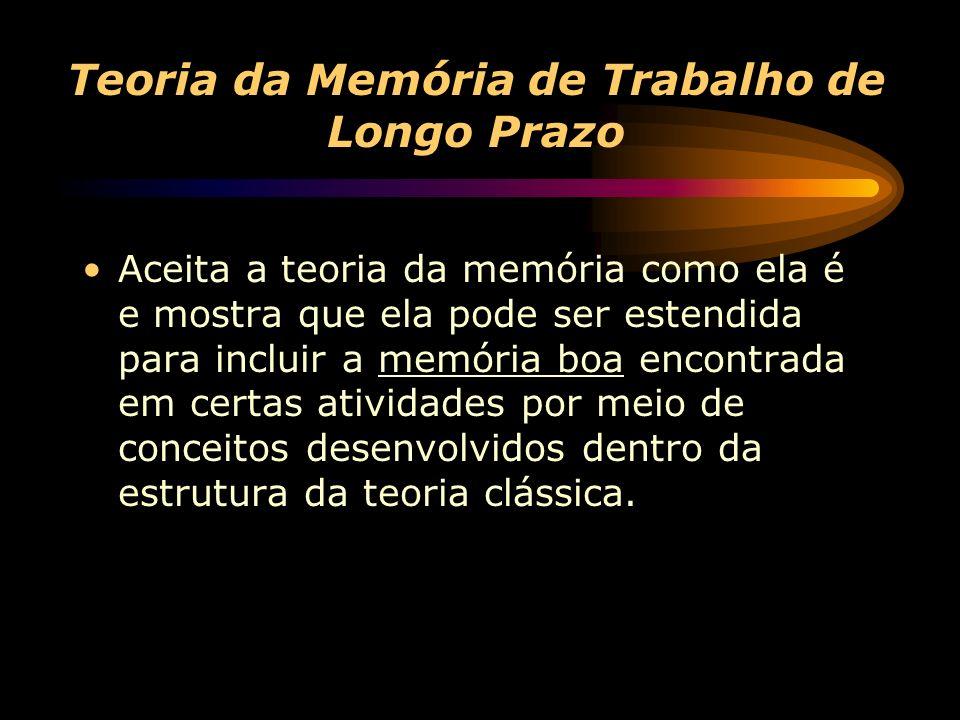 Teoria da Memória de Trabalho de Longo Prazo Aceita a teoria da memória como ela é e mostra que ela pode ser estendida para incluir a memória boa encontrada em certas atividades por meio de conceitos desenvolvidos dentro da estrutura da teoria clássica.