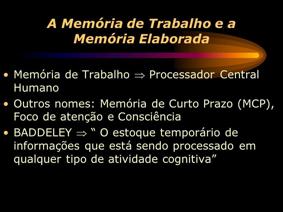 Memória de Trabalho de Curto Prazo (MT-CP) É insuficiente para dar conta de todo o papel da memória nos processos cognitivos KINTSCH (1995) Capacidade limitada MILLER (1956) Contém 7 ± 2 itens BROADBENT (1975) 4 itens
