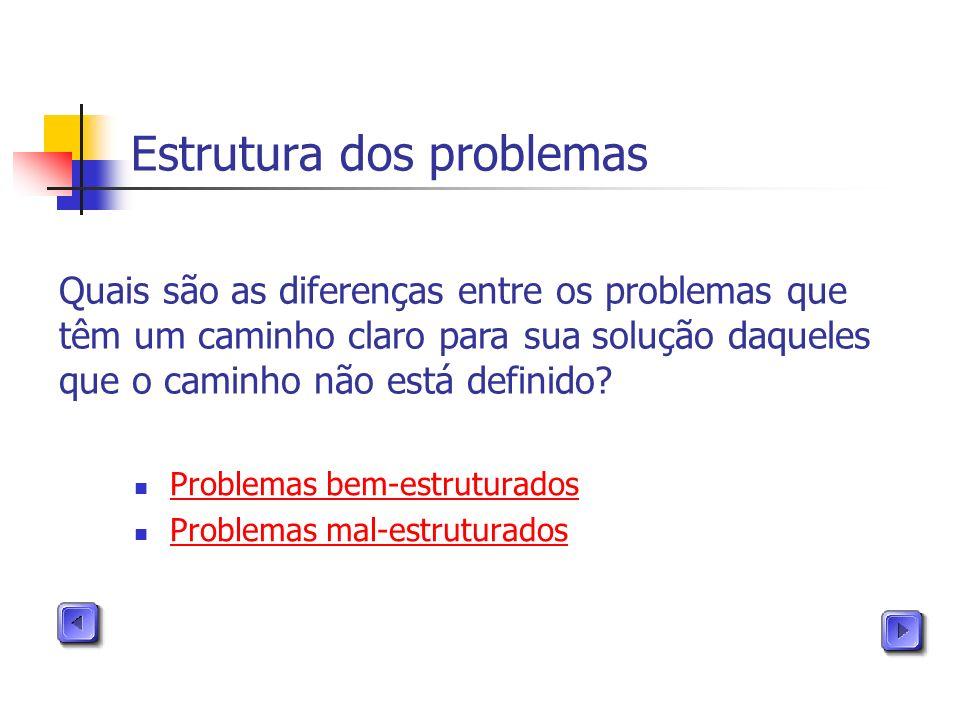 Estrutura dos problemas Problemas bem-estruturados Problemas mal-estruturados Quais são as diferenças entre os problemas que têm um caminho claro para