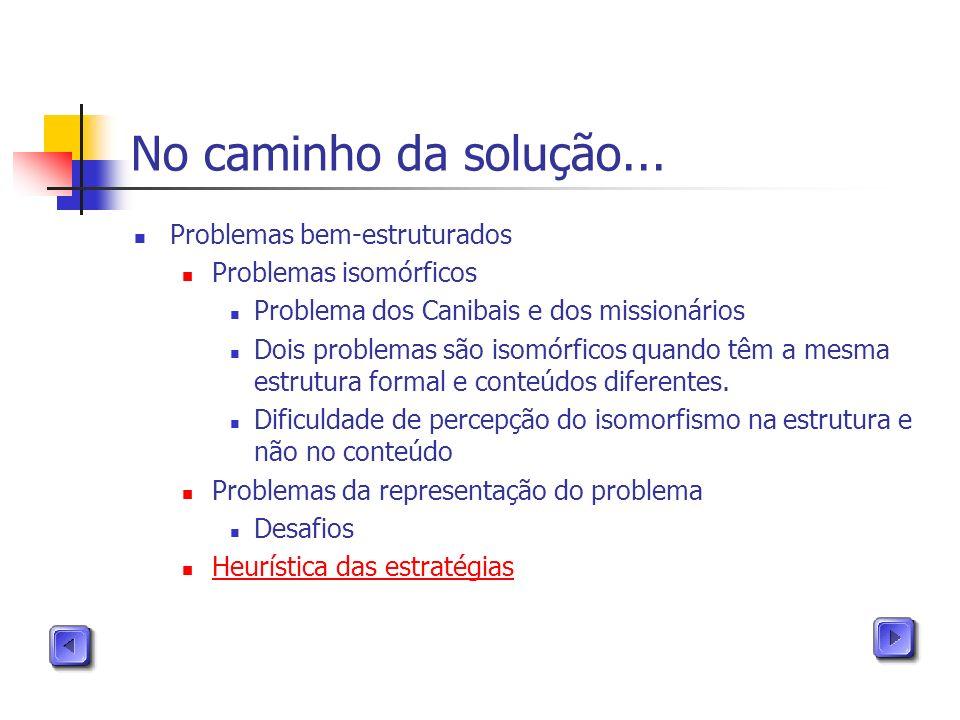 No caminho da solução... Problemas bem-estruturados Problemas isomórficos Problema dos Canibais e dos missionários Dois problemas são isomórficos quan