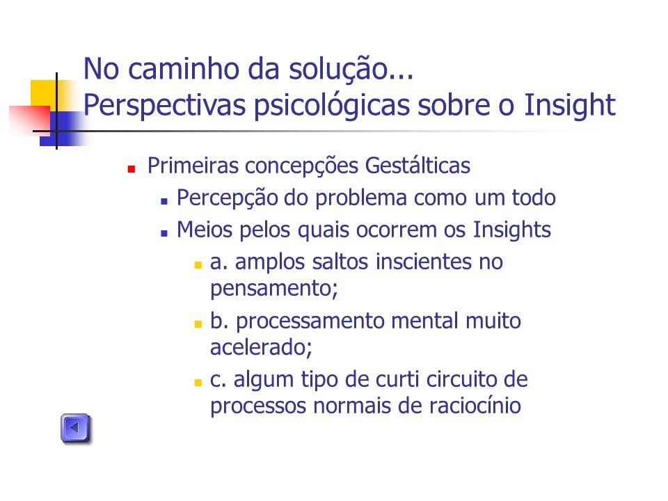 Primeiras concepções Gestálticas Percepção do problema como um todo Meios pelos quais ocorrem os Insights a. amplos saltos inscientes no pensamento; b