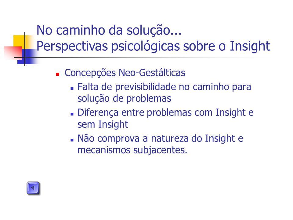Concepções Neo-Gestálticas Falta de previsibilidade no caminho para solução de problemas Diferença entre problemas com Insight e sem Insight Não compr