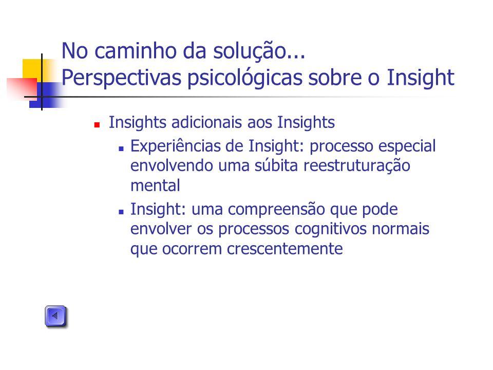 Insights adicionais aos Insights Experiências de Insight: processo especial envolvendo uma súbita reestruturação mental Insight: uma compreensão que p