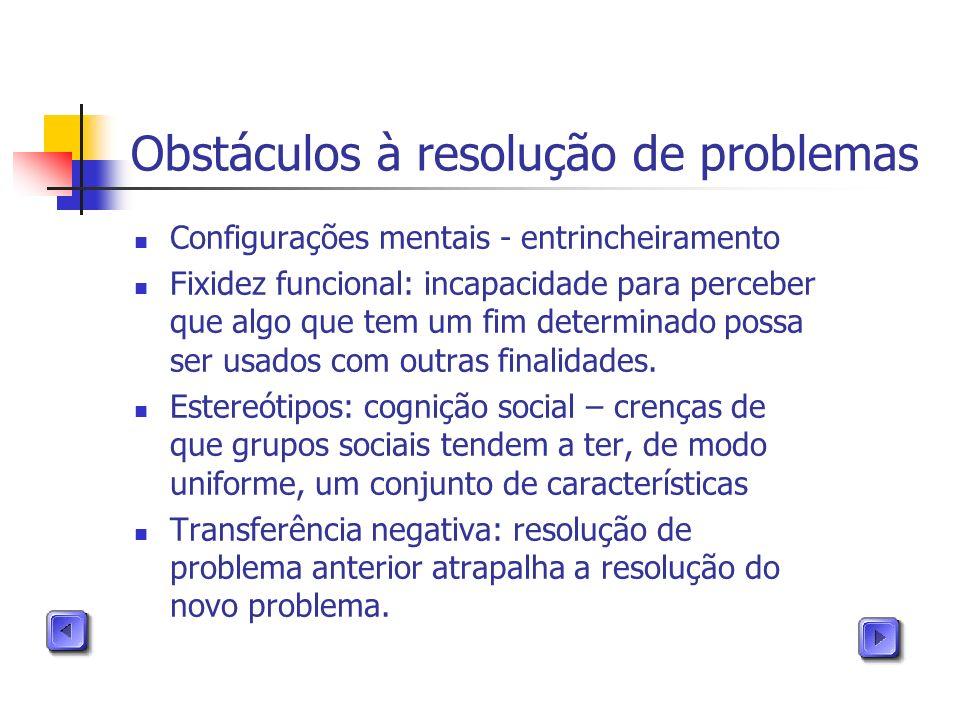 Obstáculos à resolução de problemas Configurações mentais - entrincheiramento Fixidez funcional: incapacidade para perceber que algo que tem um fim de