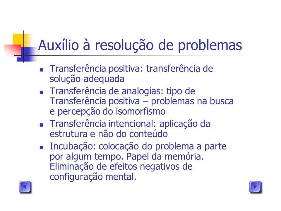 Auxílio à resolução de problemas Transferência positiva: transferência de solução adequada Transferência de analogias: tipo de Transferência positiva