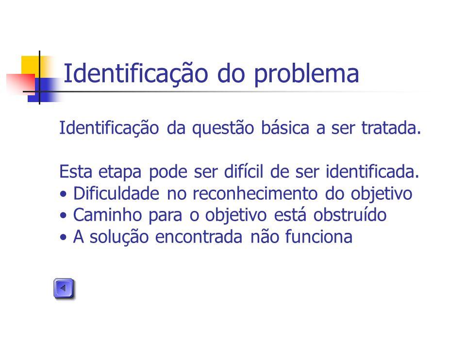 Identificação do problema Identificação da questão básica a ser tratada. Esta etapa pode ser difícil de ser identificada. Dificuldade no reconheciment