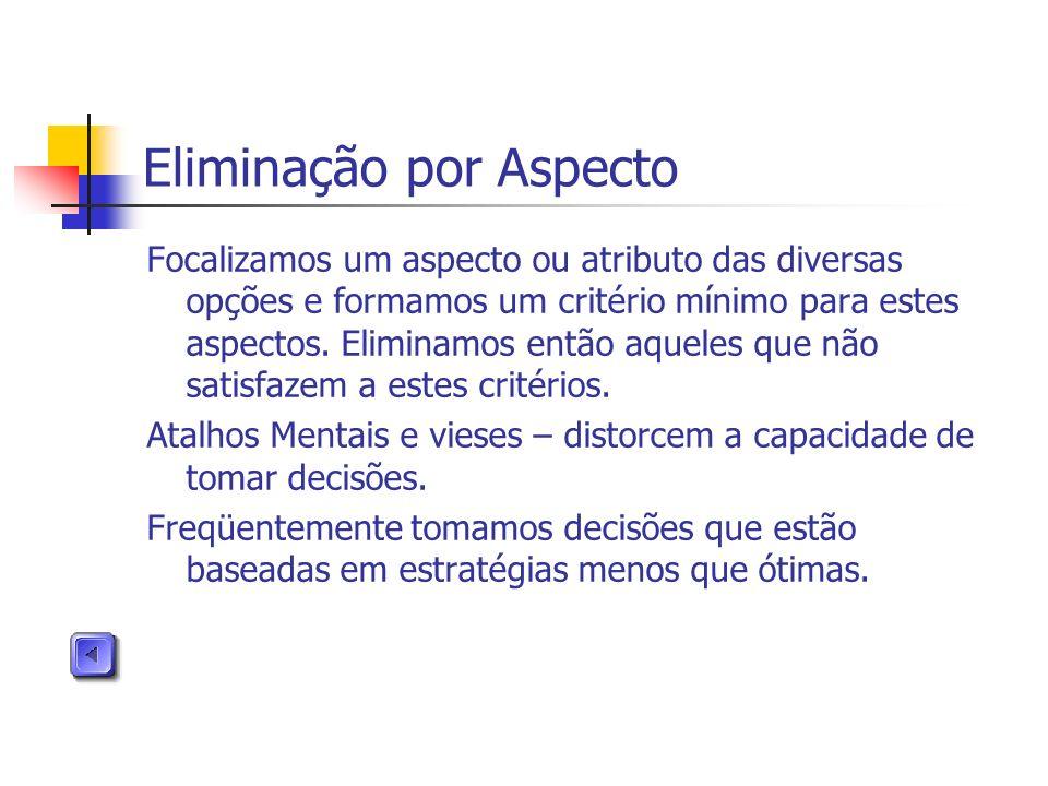 Eliminação por Aspecto Focalizamos um aspecto ou atributo das diversas opções e formamos um critério mínimo para estes aspectos. Eliminamos então aque