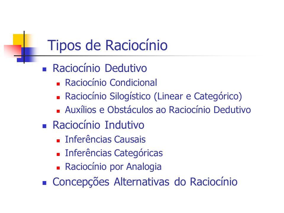 Tipos de Raciocínio Raciocínio Dedutivo Raciocínio Condicional Raciocínio Silogístico (Linear e Categórico) Auxílios e Obstáculos ao Raciocínio Deduti