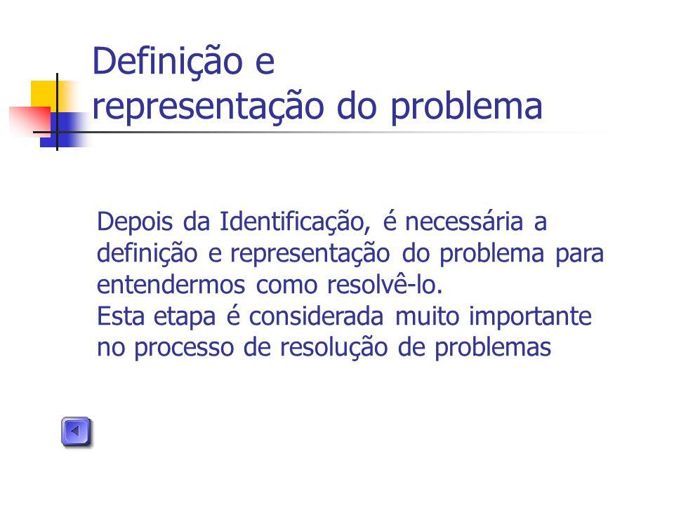 Definição e representação do problema Depois da Identificação, é necessária a definição e representação do problema para entendermos como resolvê-lo.