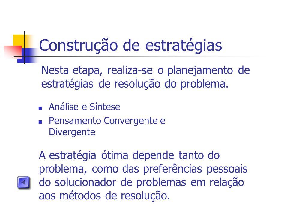Construção de estratégias Análise e Síntese Pensamento Convergente e Divergente Nesta etapa, realiza-se o planejamento de estratégias de resolução do