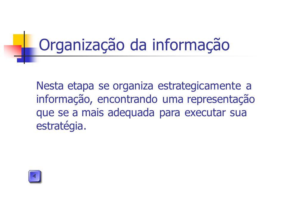 Organização da informação Nesta etapa se organiza estrategicamente a informação, encontrando uma representação que se a mais adequada para executar su