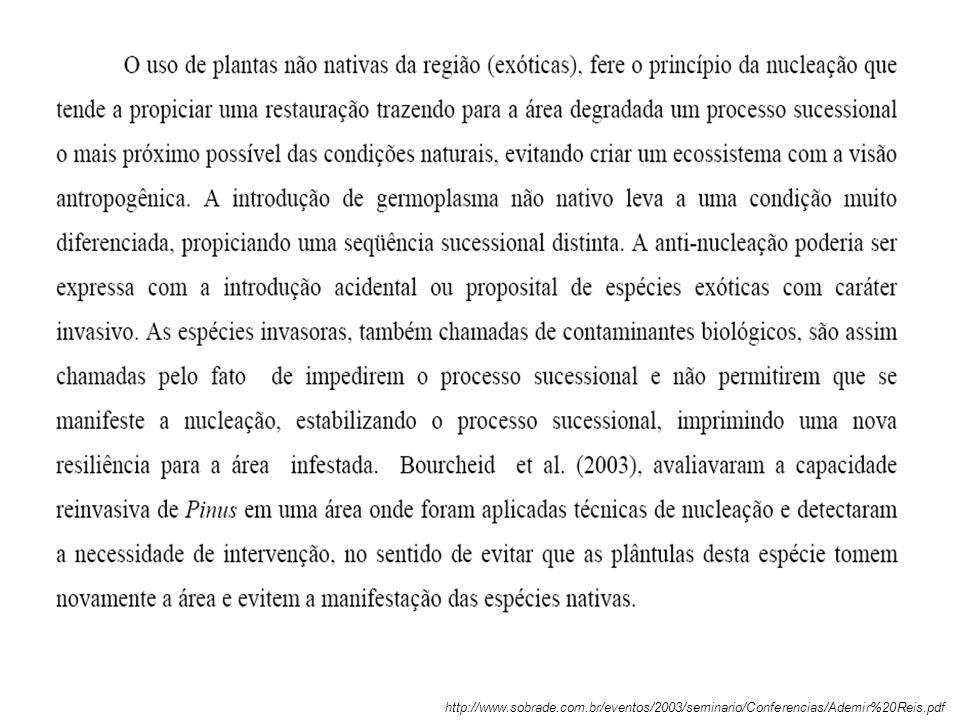 http://www.sobrade.com.br/eventos/2003/seminario/Conferencias/Ademir%20Reis.pdf