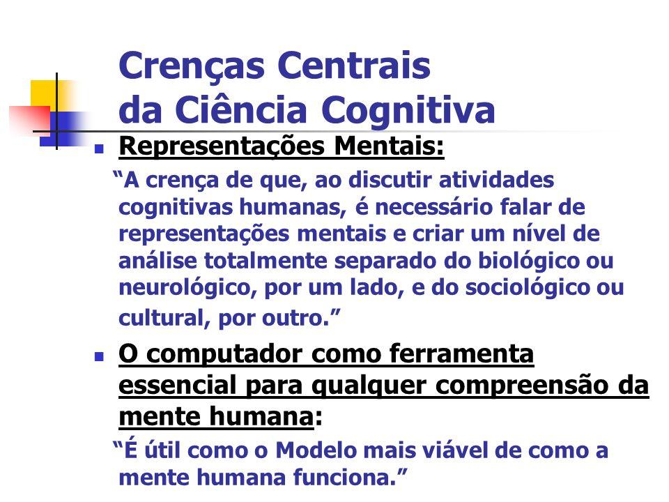 Crenças Centrais da Ciência Cognitiva Representações Mentais: A crença de que, ao discutir atividades cognitivas humanas, é necessário falar de repres
