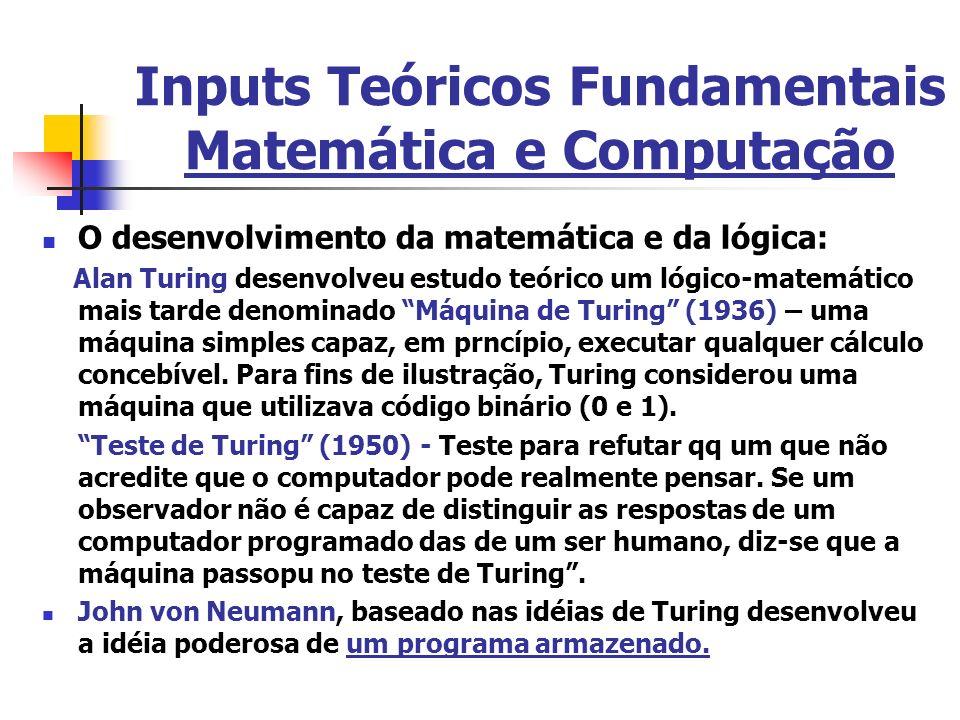 Inputs Teóricos Fundamentais Matemática e Computação O desenvolvimento da matemática e da lógica: Alan Turing desenvolveu estudo teórico um lógico-mat